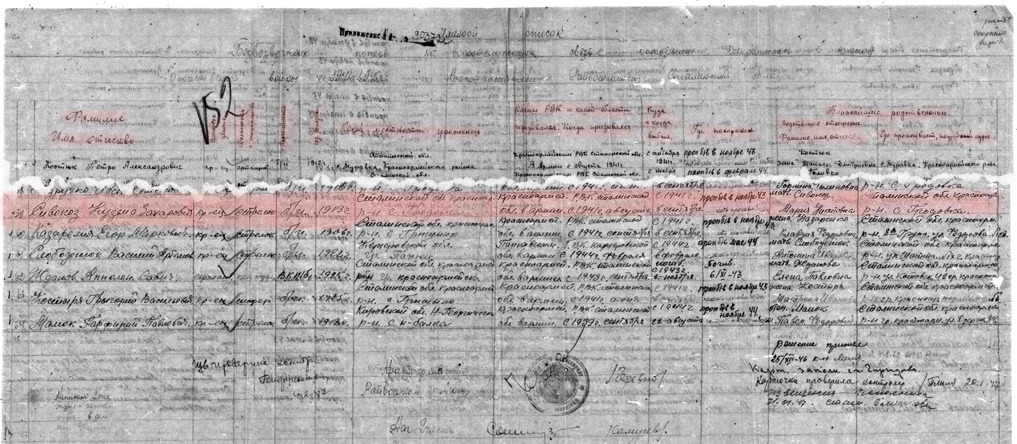 остальное время документы и материалы башкирии в годы вов поисках неисправности